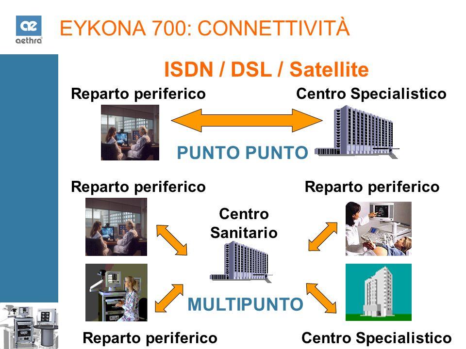 EYKONA 700: CONNETTIVITÀ ISDN / DSL / Satellite Reparto periferico PUNTO Centro Specialistico Reparto periferico Centro Specialistico Centro Sanitario MULTIPUNTO