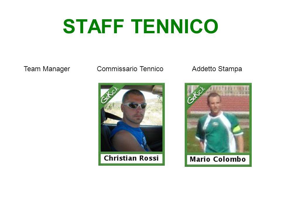 COMMISSARIO TENNICO 48,9% (23 voti) 36,2% (17 voti) 14,9 % (7 voti)