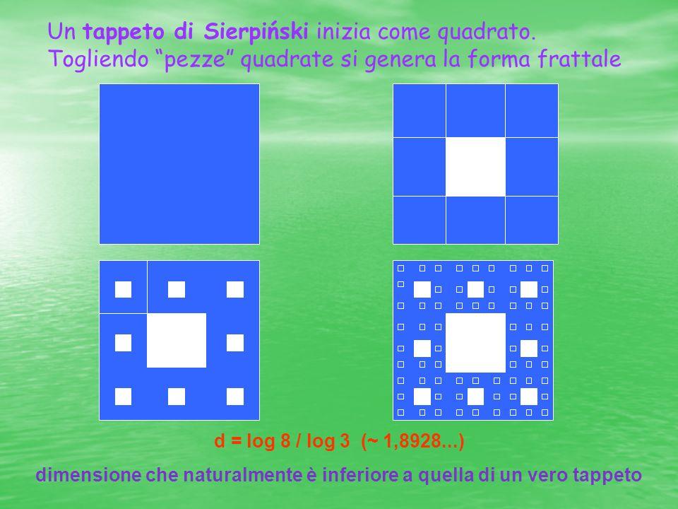 Un tappeto di Sierpiński inizia come quadrato. Togliendo pezze quadrate si genera la forma frattale d = log 8 / log 3 (~ 1,8928...) dimensione che nat
