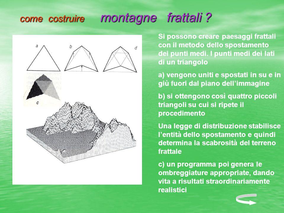 Si possono creare paesaggi frattali con il metodo dello spostamento dei punti medi. I punti medi dei lati di un triangolo a) vengono uniti e spostati