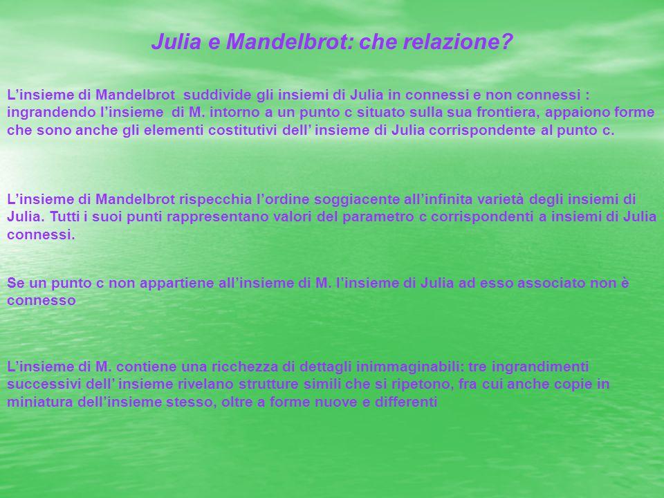 Linsieme di Mandelbrot suddivide gli insiemi di Julia in connessi e non connessi : ingrandendo linsieme di M. intorno a un punto c situato sulla sua f
