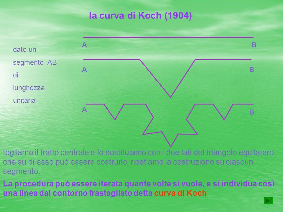 la curva di Koch (1904) A A A B B B dato un segmento AB di lunghezza unitaria togliamo il tratto centrale e lo sostituiamo con i due lati del triangol
