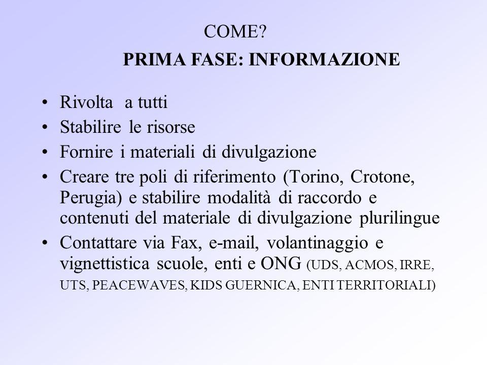 COME? Rivolta a tutti Stabilire le risorse Fornire i materiali di divulgazione Creare tre poli di riferimento (Torino, Crotone, Perugia) e stabilire m