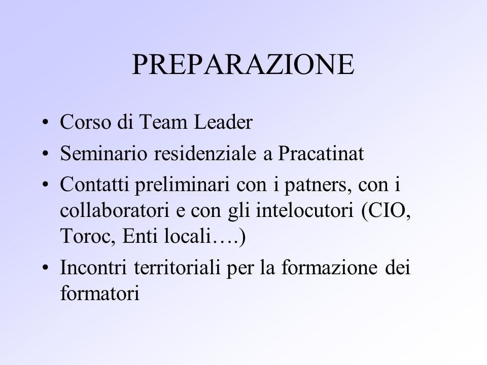 PREPARAZIONE Corso di Team Leader Seminario residenziale a Pracatinat Contatti preliminari con i patners, con i collaboratori e con gli intelocutori (
