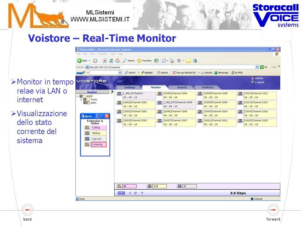 Interfaccia Web Avanzate capacità di ricerca Ricerche veloci Facilità duso Voistore – Web Browser