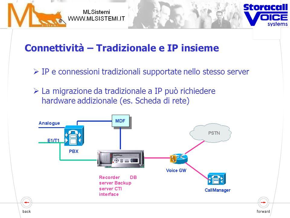 1) Voice GW IP-IVR 2) ICM PSTN 3) VoistoreIP IPCC Agents 3) Call Manager 4) Admin Workstation Customer Database Internet Supervisor Connettività – IP