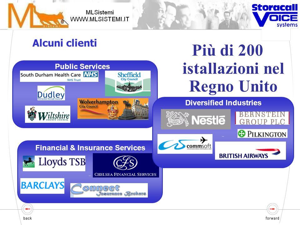 Le nostre soluzioni Siti multipli, Outsourced Inbound, Outbound Multimedia Es. Suddivisione call center in + siti Pochi siti Inbound, Outbound Mainly
