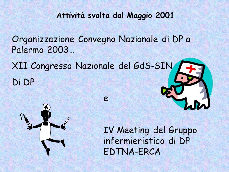 Attività svolta dal Maggio 2001 Organizzazione Convegno Nazionale di DP a Palermo 2003… XII Congresso Nazionale del GdS-SIN Di DP e IV Meeting del Gru