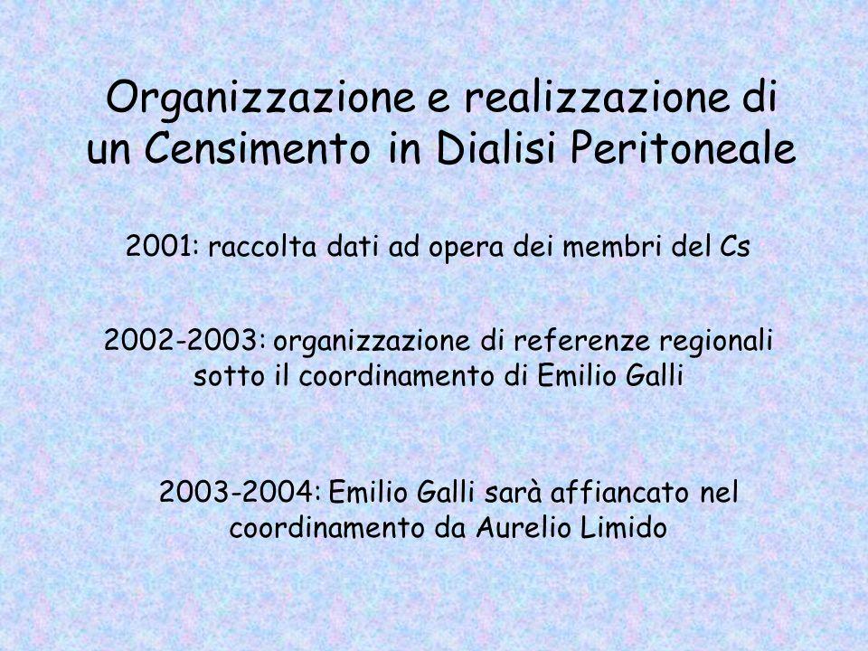 Organizzazione e realizzazione di un Censimento in Dialisi Peritoneale 2001: raccolta dati ad opera dei membri del Cs 2002-2003: organizzazione di ref