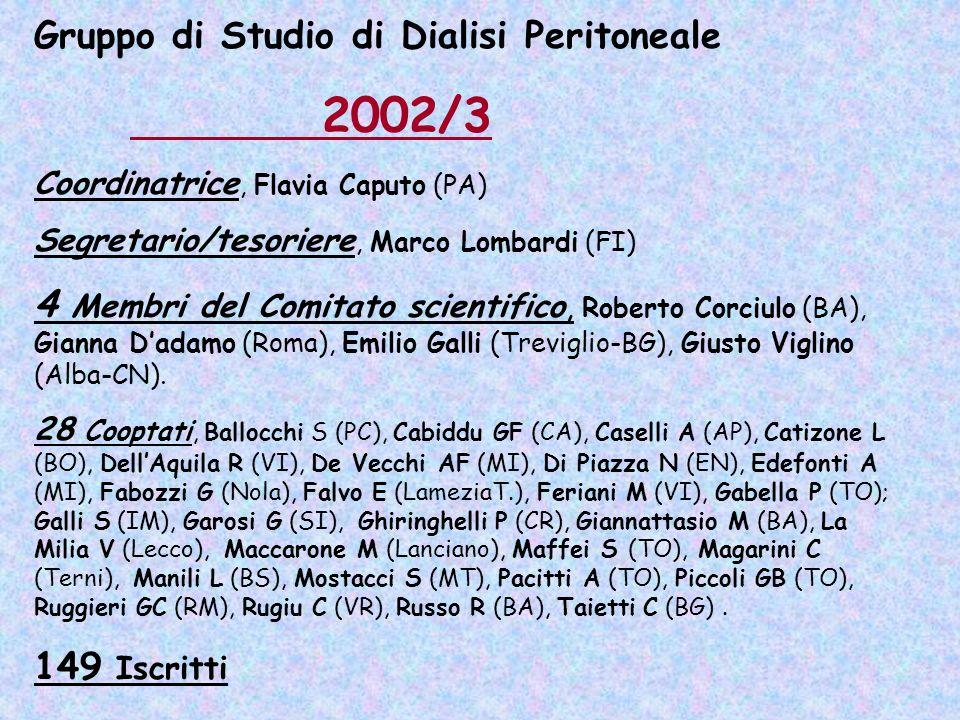 Gruppo di Studio di Dialisi Peritoneale 2002/3 Coordinatrice, Flavia Caputo (PA) Segretario/tesoriere, Marco Lombardi (FI) 4 Membri del Comitato scien