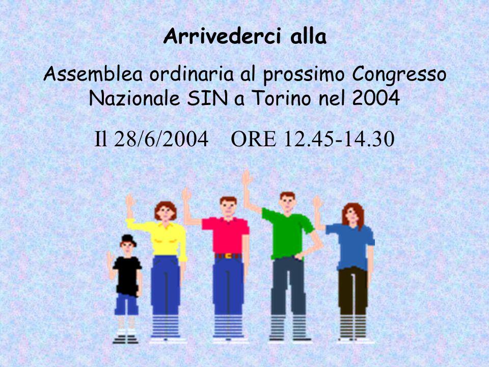 Arrivederci alla Assemblea ordinaria al prossimo Congresso Nazionale SIN a Torino nel 2004 Il 28/6/2004 ORE 12.45-14.30