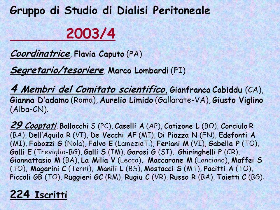 Gruppo di Studio di Dialisi Peritoneale 2003/4 Coordinatrice, Flavia Caputo (PA) Segretario/tesoriere, Marco Lombardi (FI) 4 Membri del Comitato scien