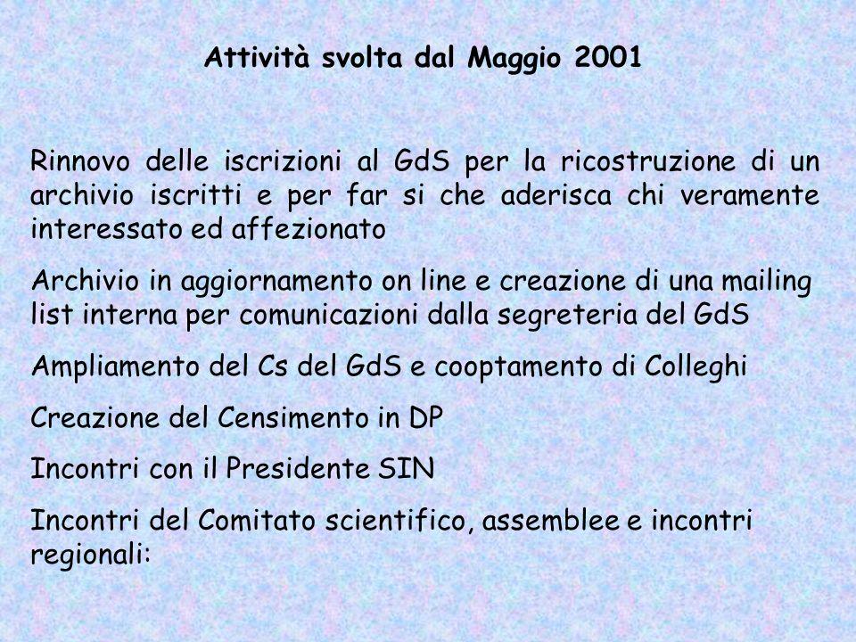 Attività svolta dal Maggio 2001 Rinnovo delle iscrizioni al GdS per la ricostruzione di un archivio iscritti e per far si che aderisca chi veramente i