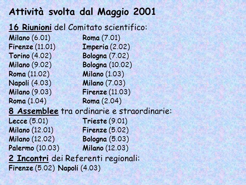 Attività svolta dal Maggio 2001 16 Riunioni del Comitato scientifico: Milano (6.01)Roma (7.01) Firenze (11.01) Imperia (2.02) Torino (4.02)Bologna (7.