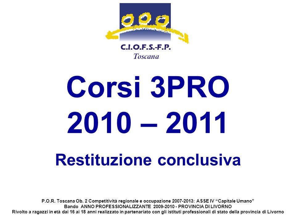 P.O.R. Toscana Ob.