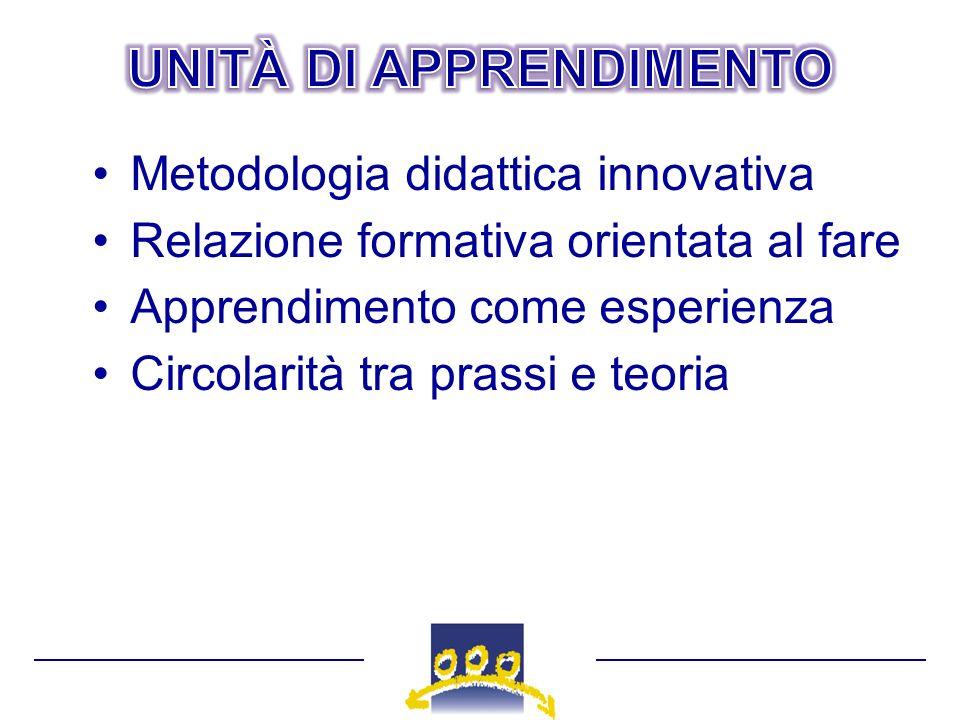 Metodologia didattica innovativa Relazione formativa orientata al fare Apprendimento come esperienza Circolarità tra prassi e teoria