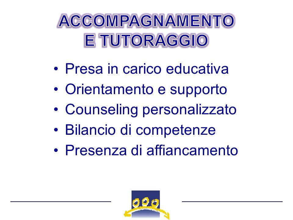 Presa in carico educativa Orientamento e supporto Counseling personalizzato Bilancio di competenze Presenza di affiancamento