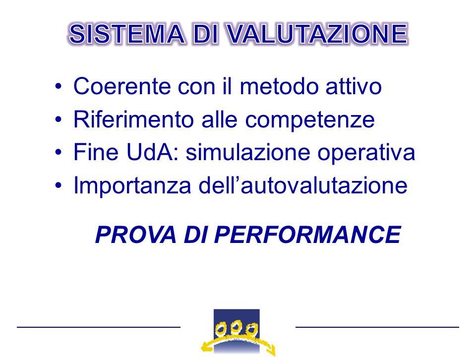 Coerente con il metodo attivo Riferimento alle competenze Fine UdA: simulazione operativa Importanza dellautovalutazione PROVA DI PERFORMANCE
