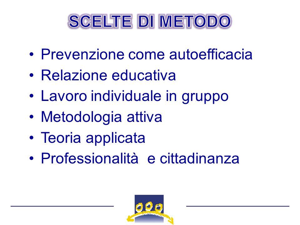 Prevenzione come autoefficacia Relazione educativa Lavoro individuale in gruppo Metodologia attiva Teoria applicata Professionalità e cittadinanza