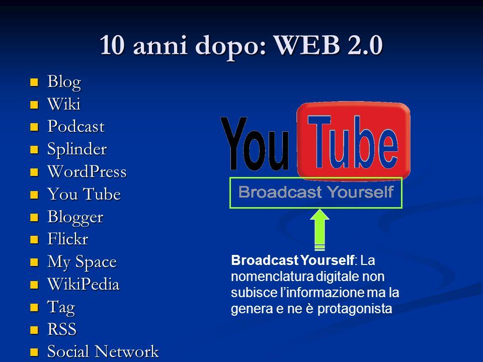 Broadcast Yourself Nel corso degli ultimi anni abbiamo assistito ad un importante cambiamento: la rete Internet ha trasformato tutti noi da utilizzatori passivi di tecnologia a partecipanti attivi della sua evoluzione.