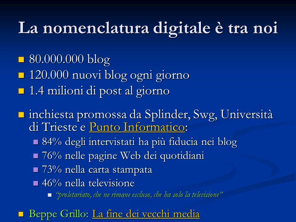 La nomenclatura digitale è tra noi 80.000.000 blog 80.000.000 blog 120.000 nuovi blog ogni giorno 120.000 nuovi blog ogni giorno 1.4 milioni di post al giorno 1.4 milioni di post al giorno inchiesta promossa da Splinder, Swg, Università di Trieste e Punto Informatico: inchiesta promossa da Splinder, Swg, Università di Trieste e Punto Informatico:Punto InformaticoPunto Informatico 84% degli intervistati ha più fiducia nei blog 84% degli intervistati ha più fiducia nei blog 76% nelle pagine Web dei quotidiani 76% nelle pagine Web dei quotidiani 73% nella carta stampata 73% nella carta stampata 46% nella televisione 46% nella televisione proletariato, che ne rimane escluso, che ha solo la televisione proletariato, che ne rimane escluso, che ha solo la televisione Beppe Grillo: La fine dei vecchi media Beppe Grillo: La fine dei vecchi mediaLa fine dei vecchi mediaLa fine dei vecchi media