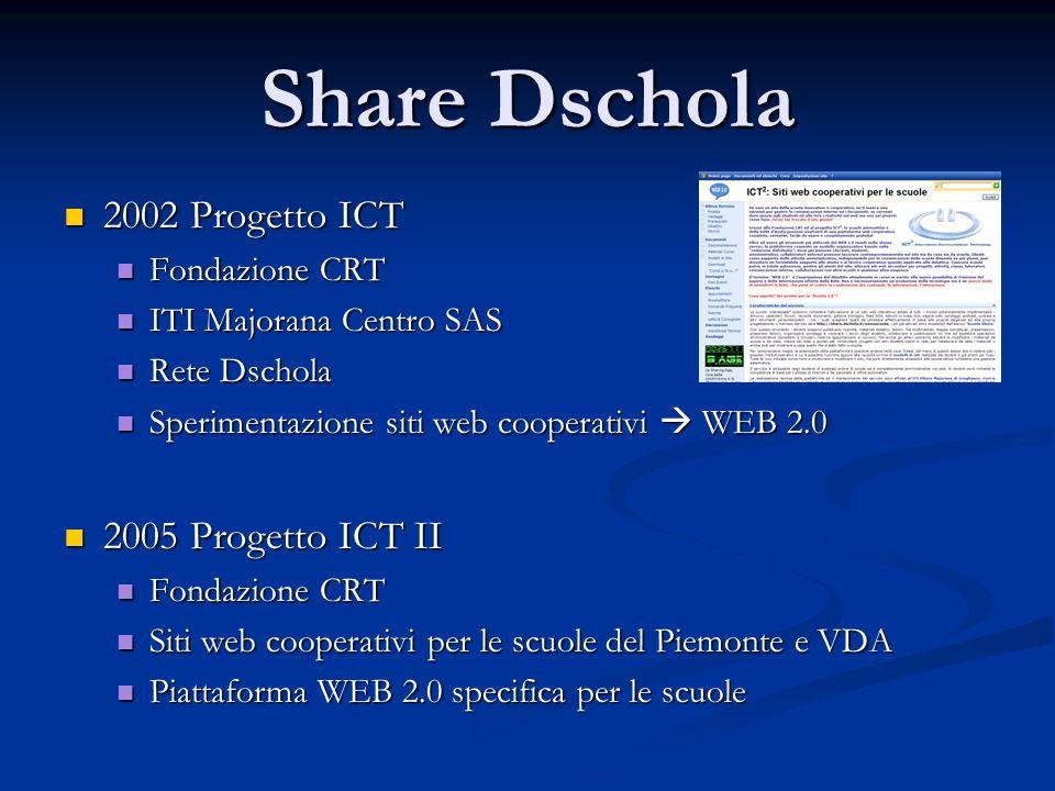 Share Dschola 2002 Progetto ICT 2002 Progetto ICT Fondazione CRT Fondazione CRT ITI Majorana Centro SAS ITI Majorana Centro SAS Rete Dschola Rete Dschola Sperimentazione siti web cooperativi WEB 2.0 Sperimentazione siti web cooperativi WEB 2.0 2005 Progetto ICT II 2005 Progetto ICT II Fondazione CRT Fondazione CRT Siti web cooperativi per le scuole del Piemonte e VDA Siti web cooperativi per le scuole del Piemonte e VDA Piattaforma WEB 2.0 specifica per le scuole Piattaforma WEB 2.0 specifica per le scuole