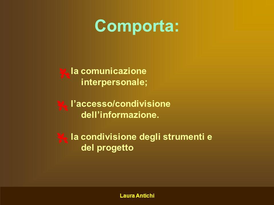 Laura Antichi Presuppone contemporaneamente la comunicazione nella molteplicità delle dinamiche: 1.uno-a-uno (un dialogo tra due persone), 2.uno-a-molti (le indicazioni del tutor) 3.molti-a-molti (lavoro comune).