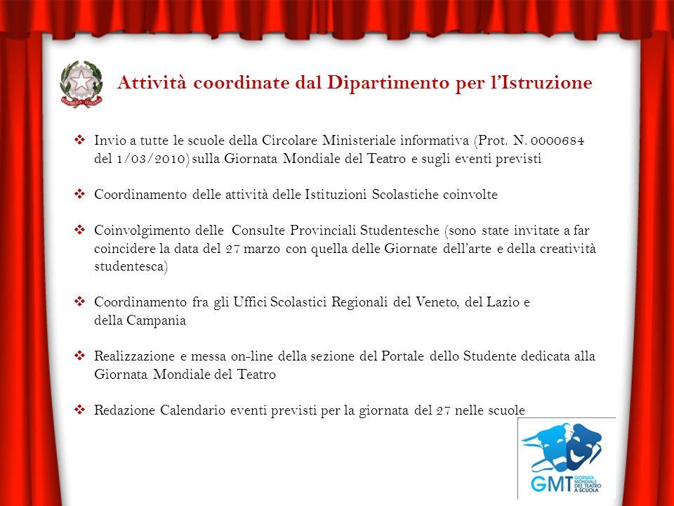 Invio a tutte le scuole della Circolare Ministeriale informativa (Prot. N. 0000684 del 1/03/2010) sulla Giornata Mondiale del Teatro e sugli eventi pr