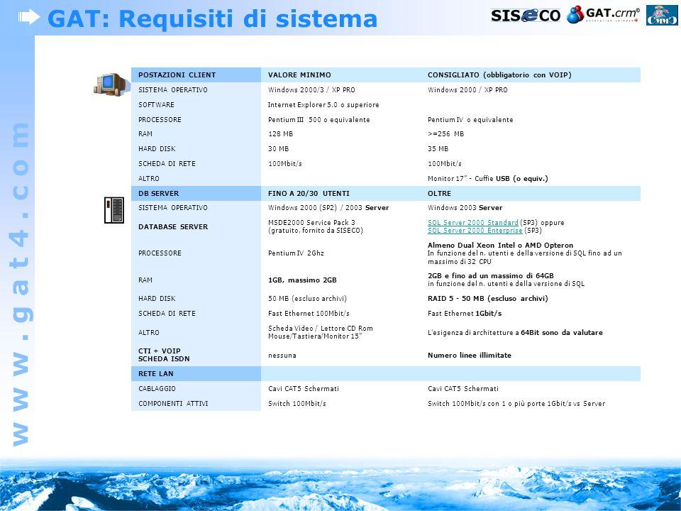 w w w. g a t 4. c o m GAT: Requisiti di sistema POSTAZIONI CLIENTVALORE MINIMOCONSIGLIATO (obbligatorio con VOIP) SISTEMA OPERATIVOWindows 2000/3 / XP
