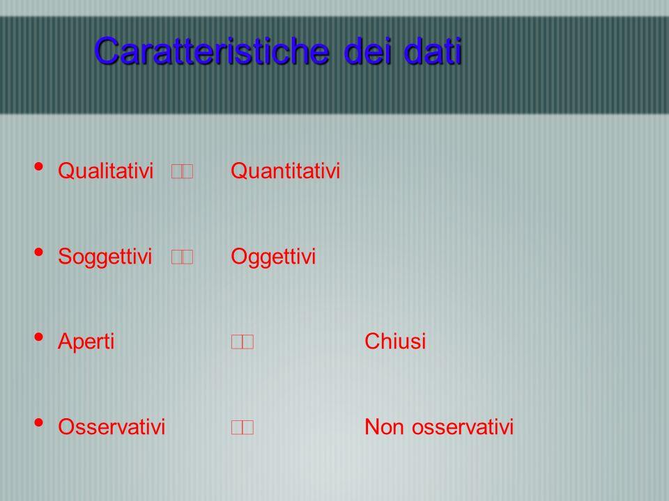 Caratteristiche dei dati Qualitativi Quantitativi Soggettivi Oggettivi Aperti Chiusi Osservativi Non osservativi