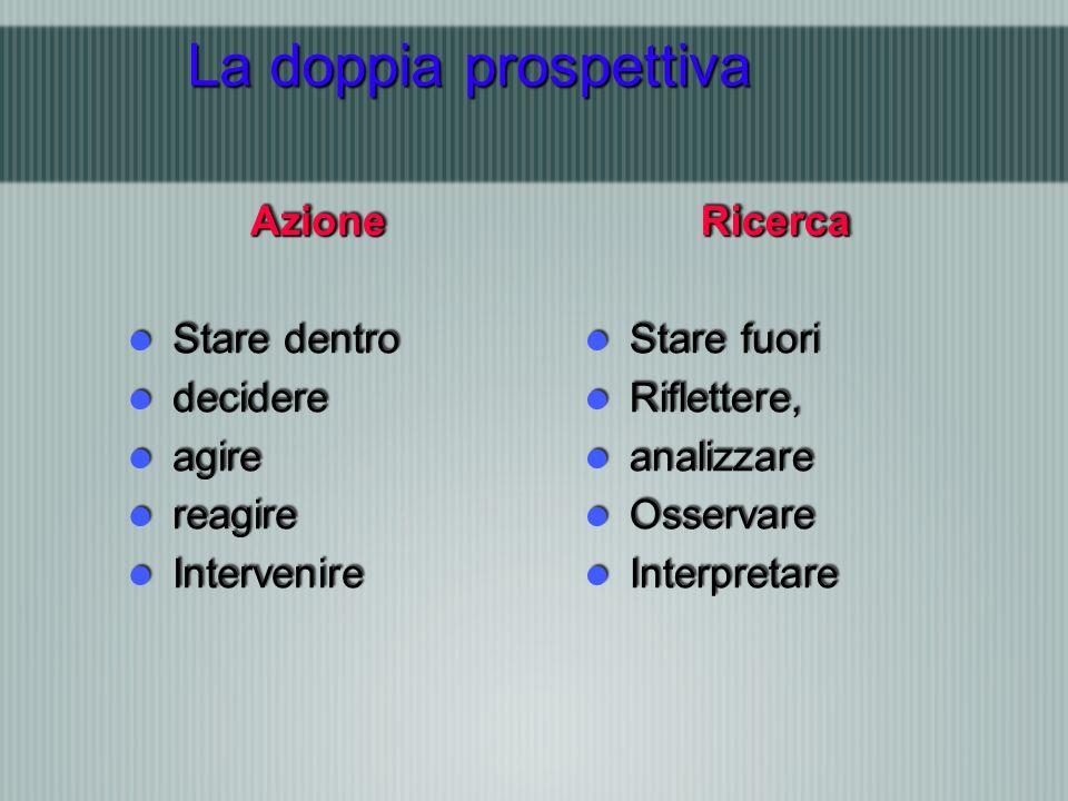 azione-riflessione-azioneazione-riflessione-azione RIFLESSIONE NELLAZIONE RIFLESSIONE SULLAZIONE AZIONE conoscere ed agire