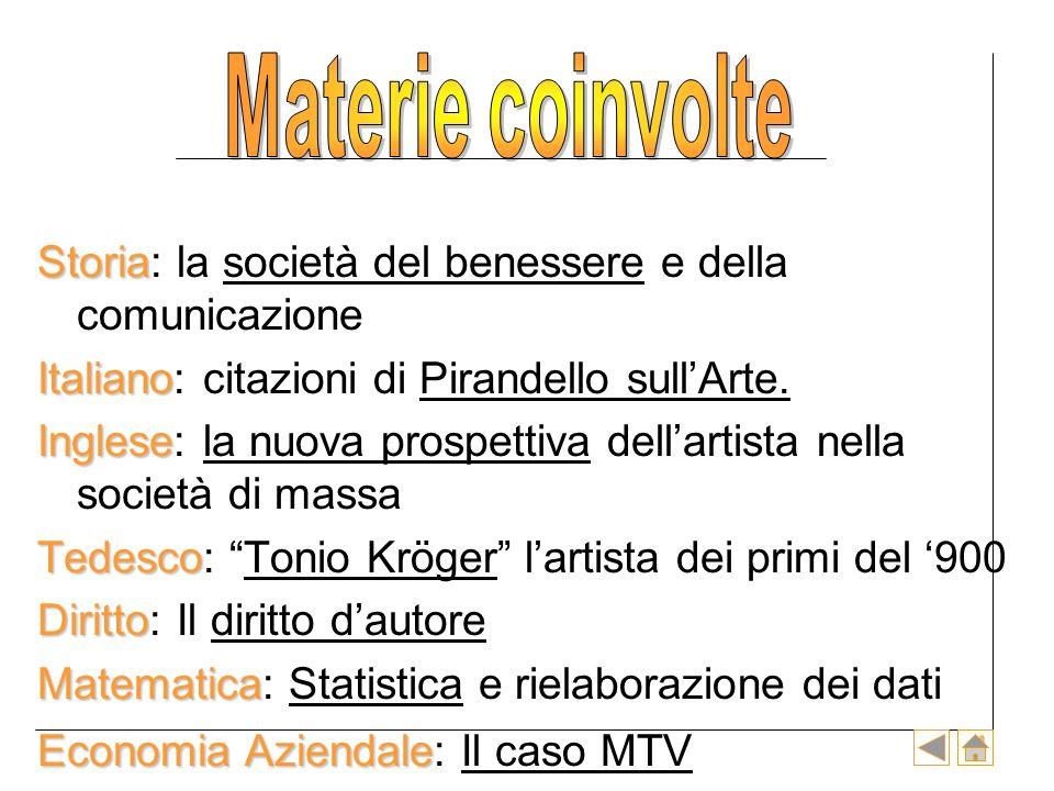 Storia Storia: la società del benessere e della comunicazione Italiano Italiano: citazioni di Pirandello sullArte. Inglese Inglese: la nuova prospetti