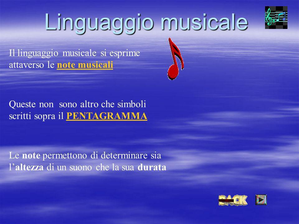 Il linguaggio musicale si esprime attaverso le note musicalinote musicali Linguaggio musicale Queste non sono altro che simboli scritti sopra il PENTAGRAMMAPENTAGRAMMA Le note permettono di determinare sia laltezza di un suono che la sua durata