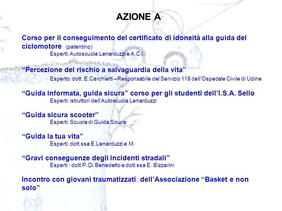 AZIONE A Corso per il conseguimento del certificato di idoneità alla guida del ciclomotore (patentino) Esperti: Autoscuola Lenarduzzi e A.C.I.