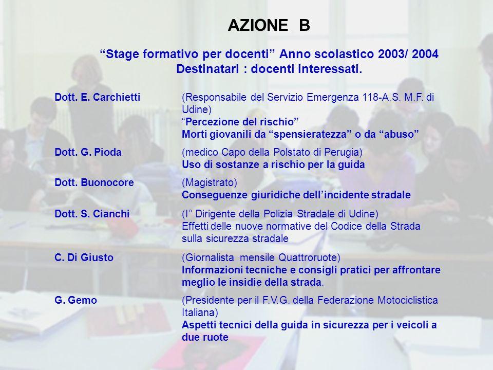 AZIONE B Stage formativo per docenti Anno scolastico 2003/ 2004 Destinatari : docenti interessati.