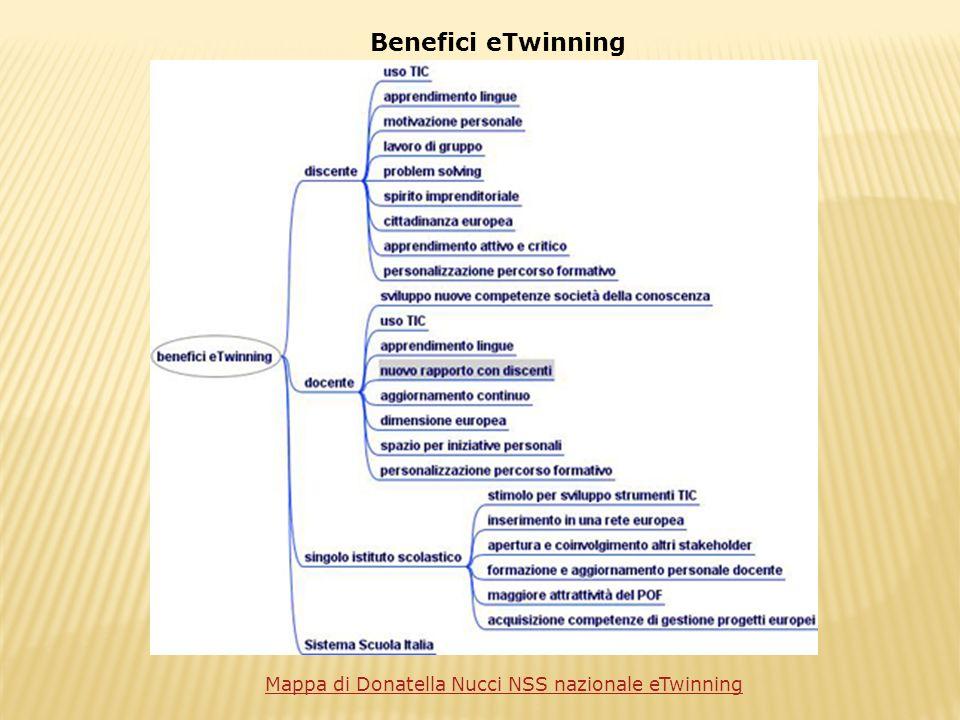 Benefici eTwinning Mappa di Donatella Nucci NSS nazionale eTwinning