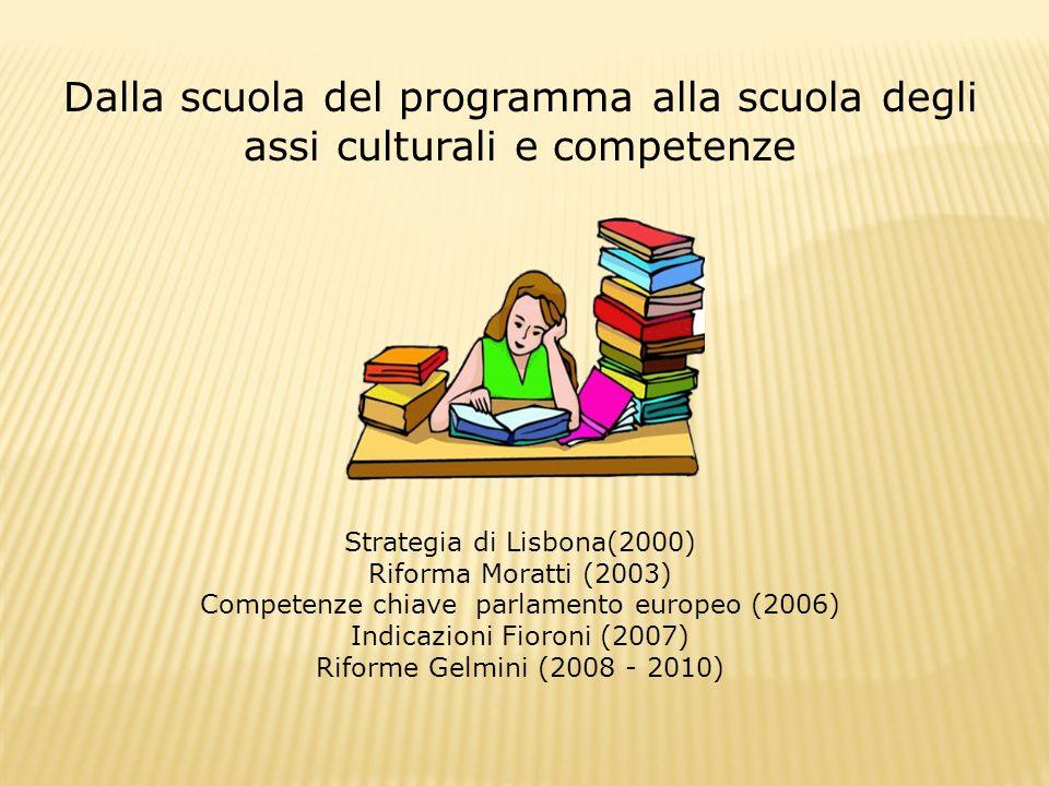 Dalla scuola del programma alla scuola degli assi culturali e competenze Strategia di Lisbona(2000) Riforma Moratti (2003) Competenze chiave parlament