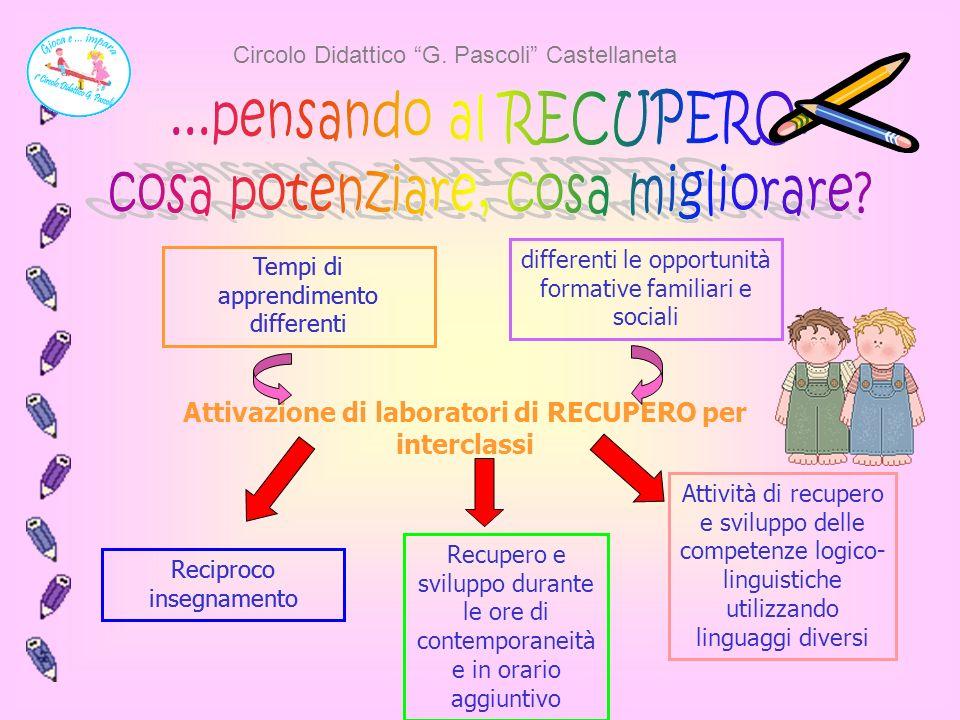 Circolo Didattico G.