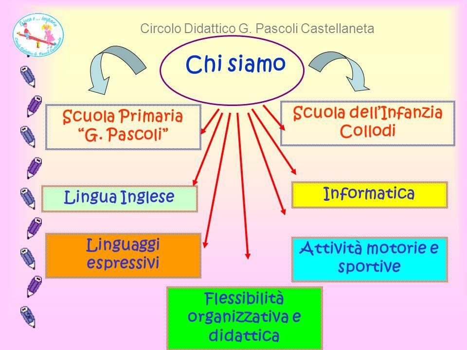Circolo Didattico G. Pascoli Castellaneta Chi siamo Scuola Primaria G.