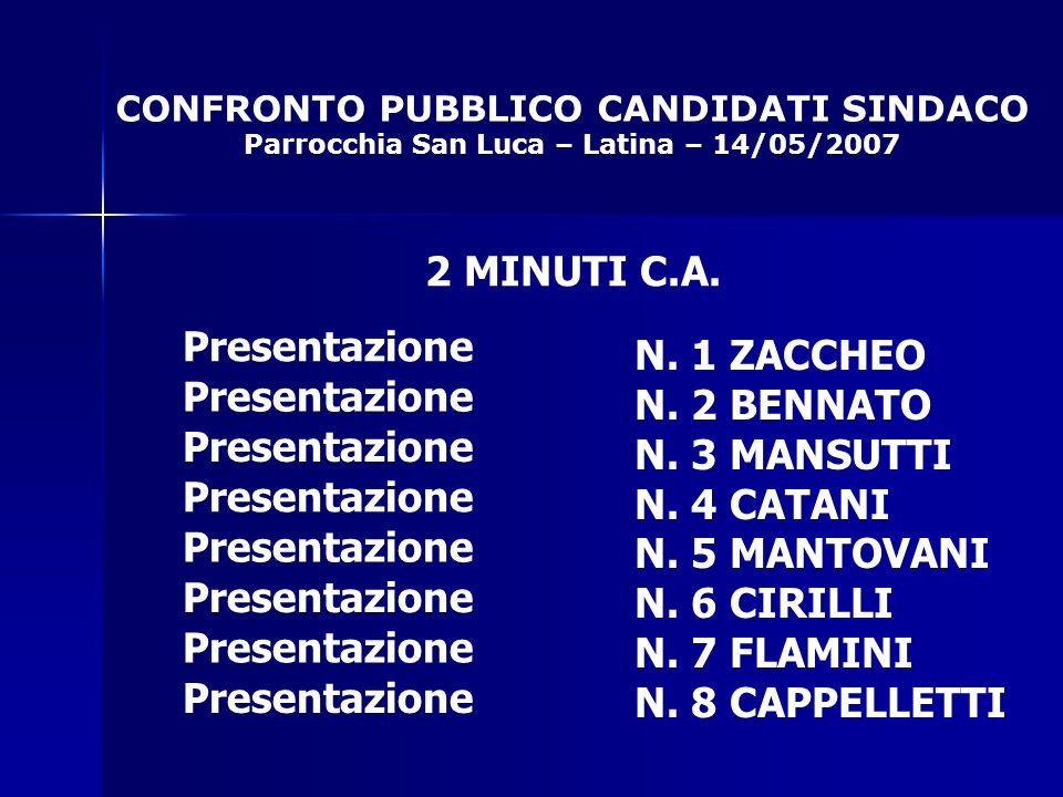 CONFRONTO PUBBLICO CANDIDATI SINDACO Parrocchia San Luca – Latina – 14/05/2007 N.