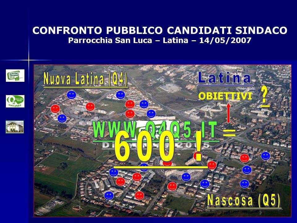 CONFRONTO PUBBLICO CANDIDATI SINDACO Parrocchia San Luca – Latina – 14/05/2007 OBIETTIVI =