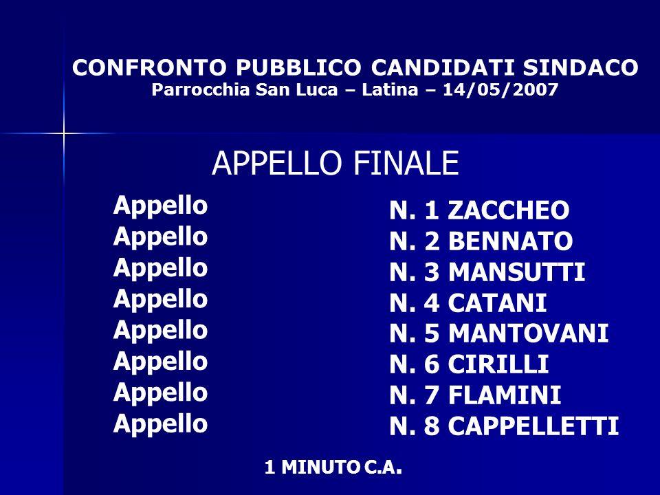 CONFRONTO PUBBLICO CANDIDATI SINDACO Parrocchia San Luca – Latina – 14/05/2007 APPELLO FINALE N.