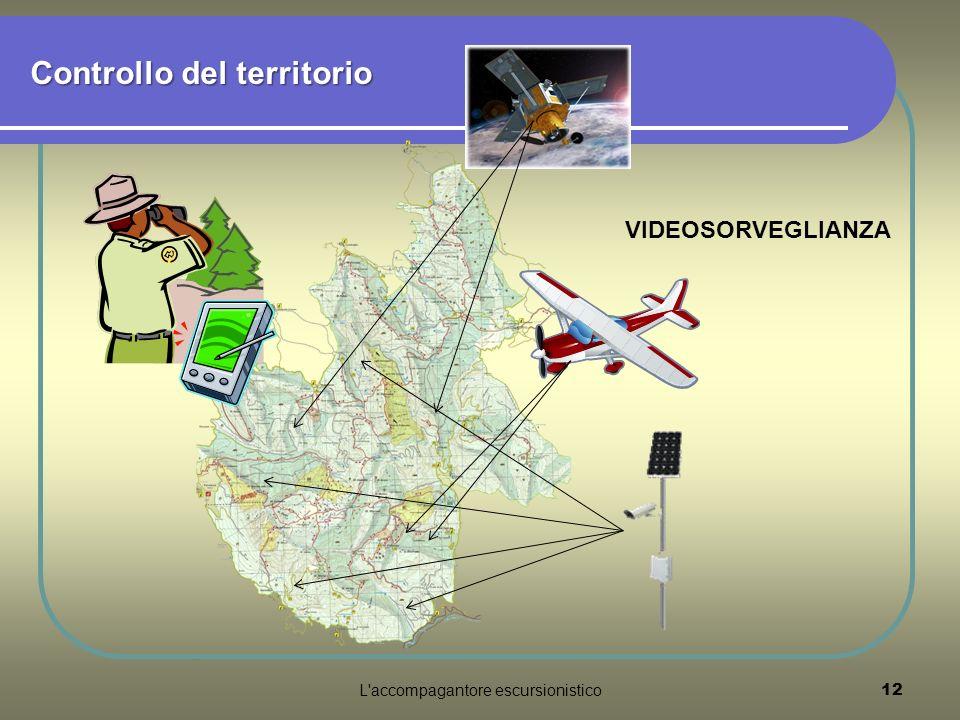 L accompagantore escursionistico12 Controllo del territorio VIDEOSORVEGLIANZA
