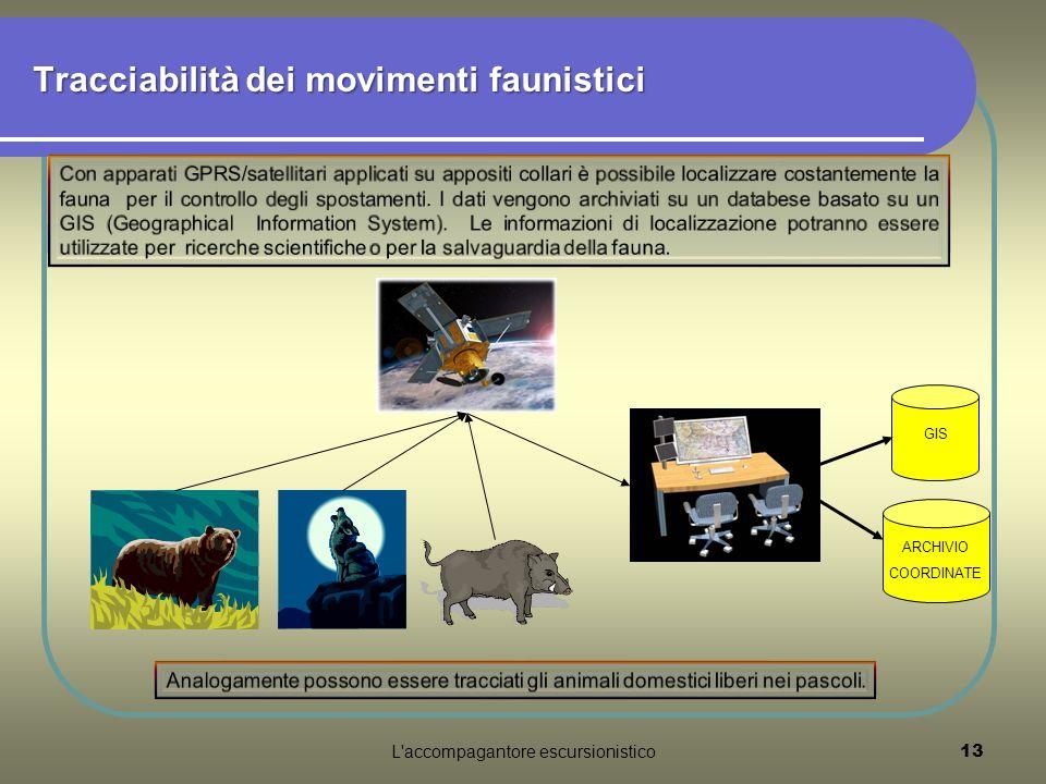 L accompagantore escursionistico13 Tracciabilità dei movimenti faunistici GIS ARCHIVIO COORDINATE