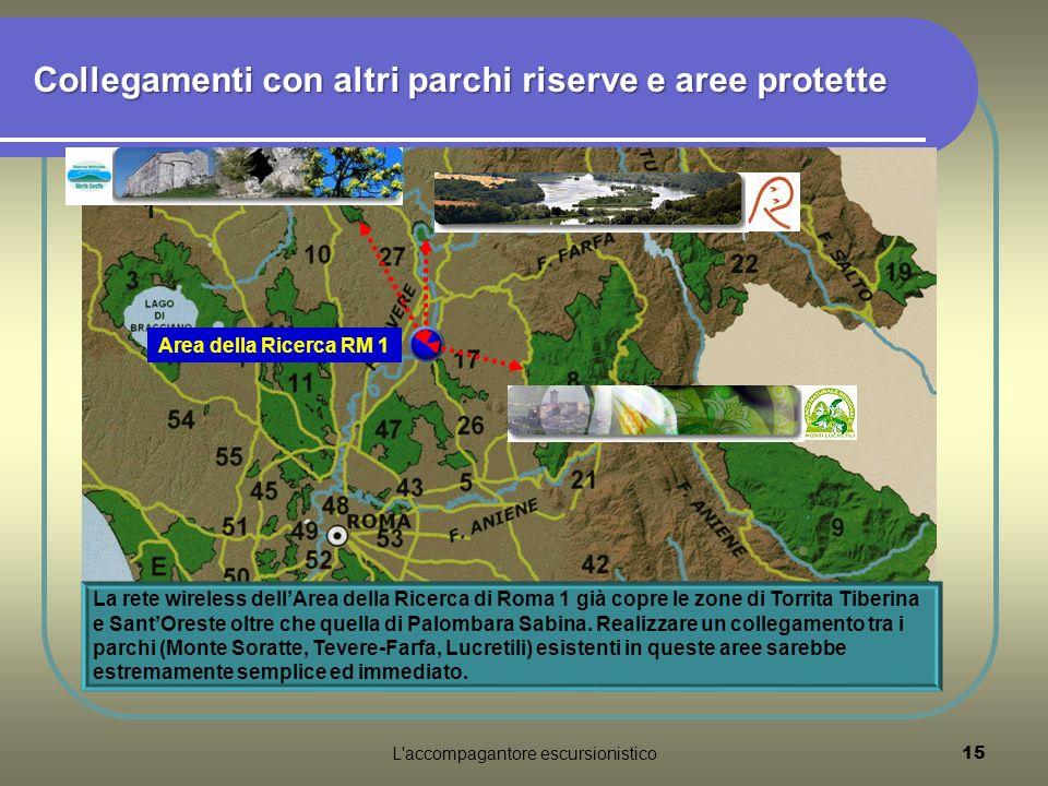 L accompagantore escursionistico15 Collegamenti con altri parchi riserve e aree protette La rete wireless dellArea della Ricerca di Roma 1 già copre le zone di Torrita Tiberina e SantOreste oltre che quella di Palombara Sabina.