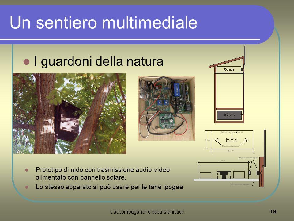 L accompagantore escursionistico19 Un sentiero multimediale I guardoni della natura Prototipo di nido con trasmissione audio-video alimentato con pannello solare.