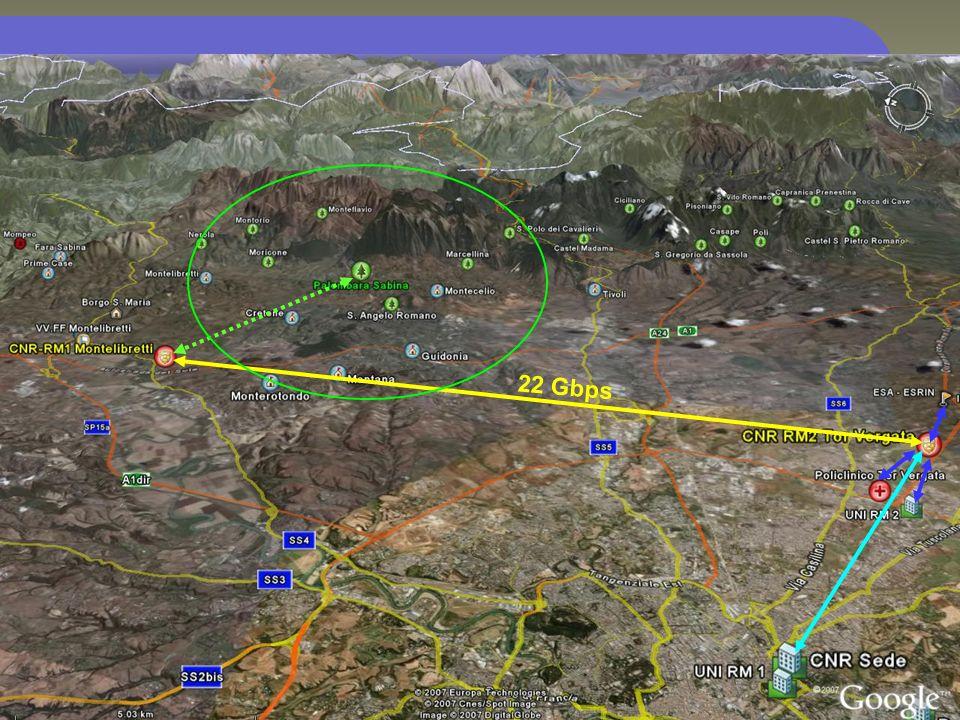 L accompagantore escursionistico6 22 Gbps