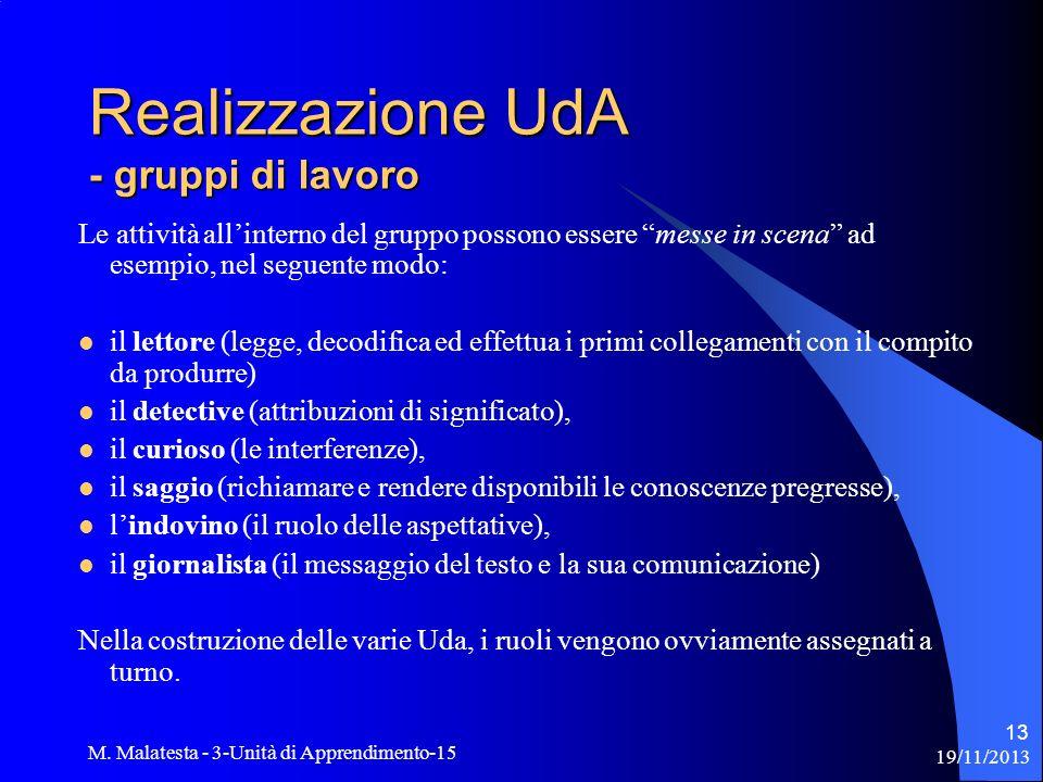 19/11/2013 M. Malatesta - 3-Unità di Apprendimento-15 13 Le attività allinterno del gruppo possono essere messe in scena ad esempio, nel seguente modo