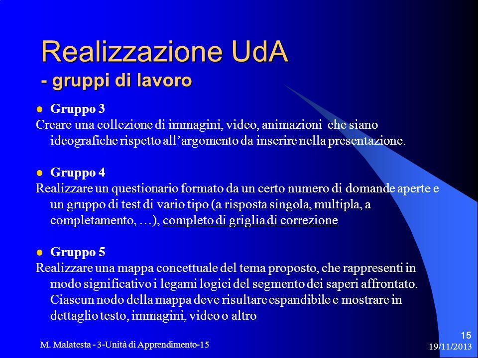 19/11/2013 M. Malatesta - 3-Unità di Apprendimento-15 15 Gruppo 3 Creare una collezione di immagini, video, animazioni che siano ideografiche rispetto