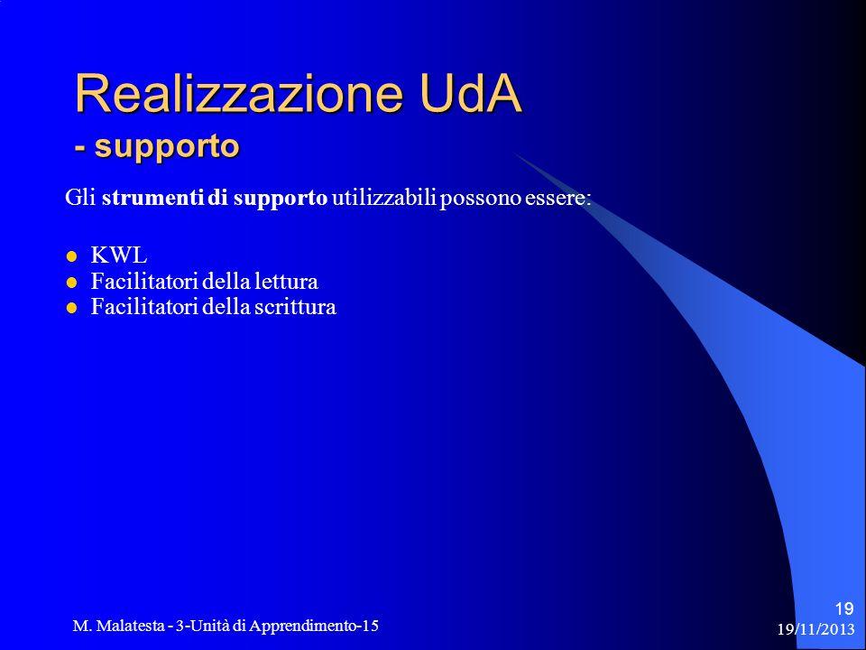 19/11/2013 M. Malatesta - 3-Unità di Apprendimento-15 19 Gli strumenti di supporto utilizzabili possono essere: KWL Facilitatori della lettura Facilit